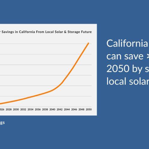 Utility profit grab will cost consumers $120 billion